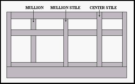 Cabinet Solutions, Inc. (Cabinet Design Software)