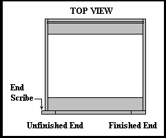 You Can Specify Scribe For These Types Of Cabinet Ends: